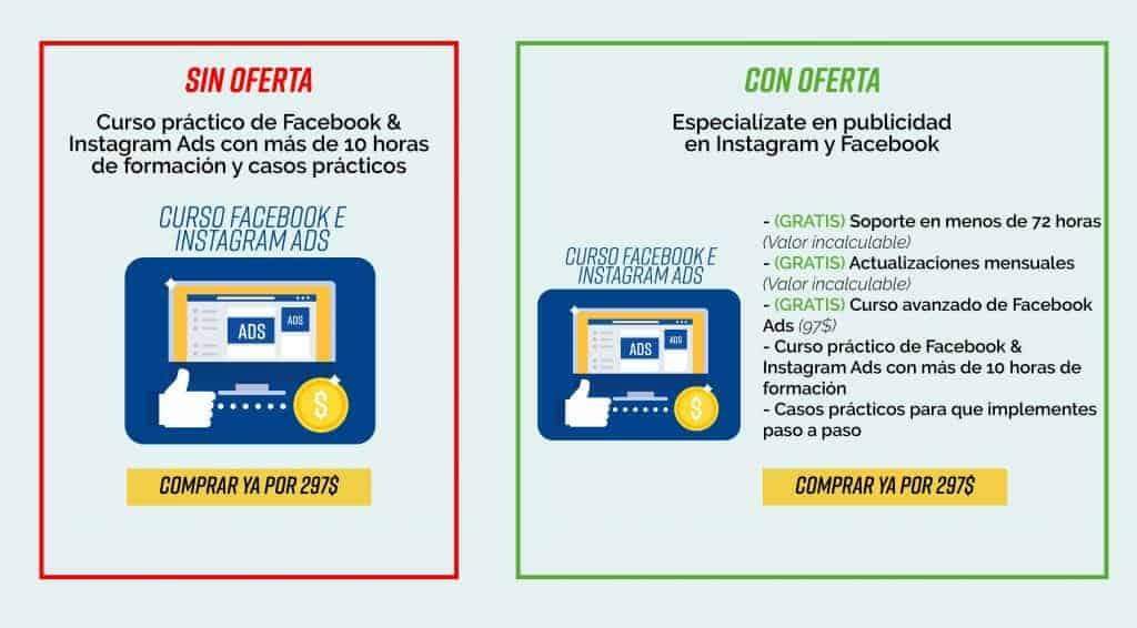 AlexIzquierdo.com Anuncio de oferta irresistible en Facebook