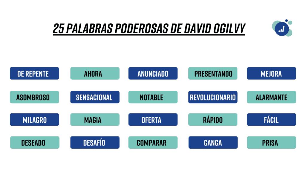 Las 20 palabras de David Ogilvy para tu CTA